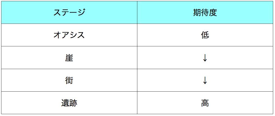 スクリーンショット 2015-02-23 17.46.41